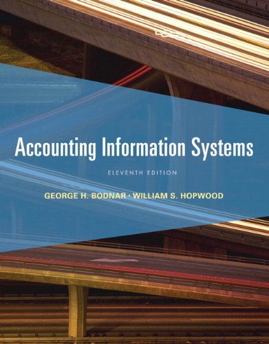 Accounting Information Systems 11th Edition By Bodnar - Solution Manual