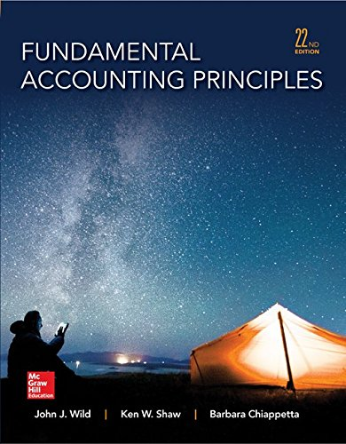 Fundamental Accounting Principles 22nd Edition By Wild, Shaw, Chiappetta - Test Bank