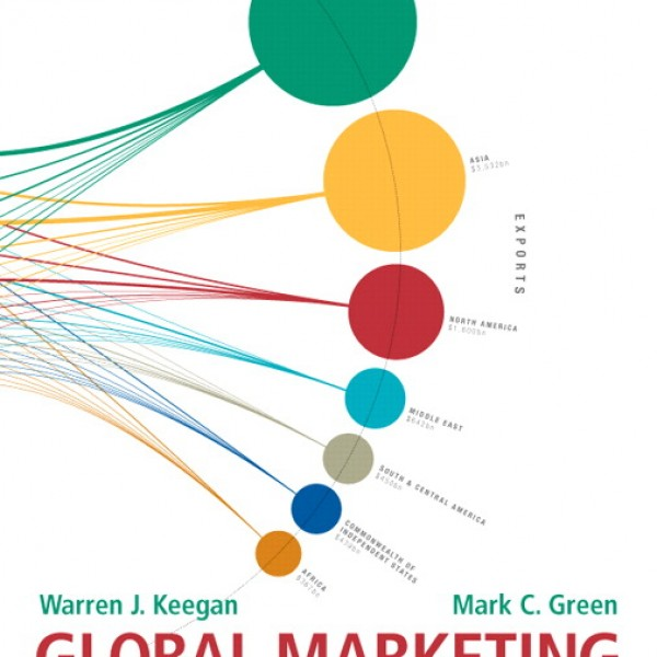 Test Bank for Global Marketing 7/E by Keegan