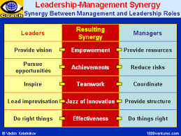 Test Bank Management Leadership and
